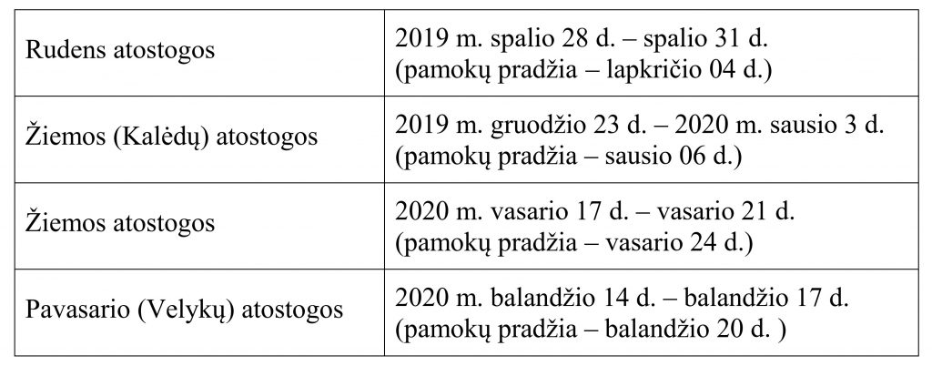 201-2020 atostogos